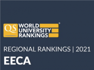 MGSU in QS EECA 2021 Ranking